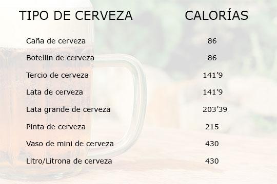 Tabla de cuantas calorías tiene la cerveza