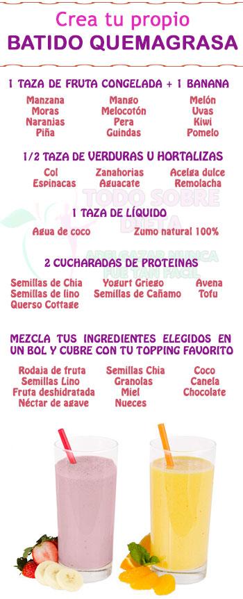 Infografías para recetas de batidos quema grasas