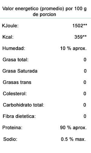 Información nutricional de la grenetina hidrolizada